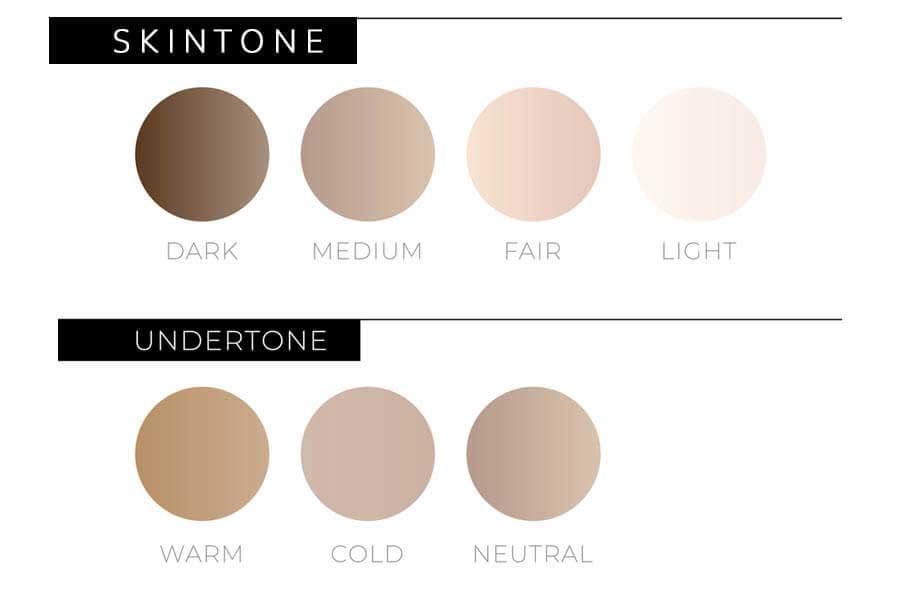 Phân loại Skintone và Undertone của da cơ bản